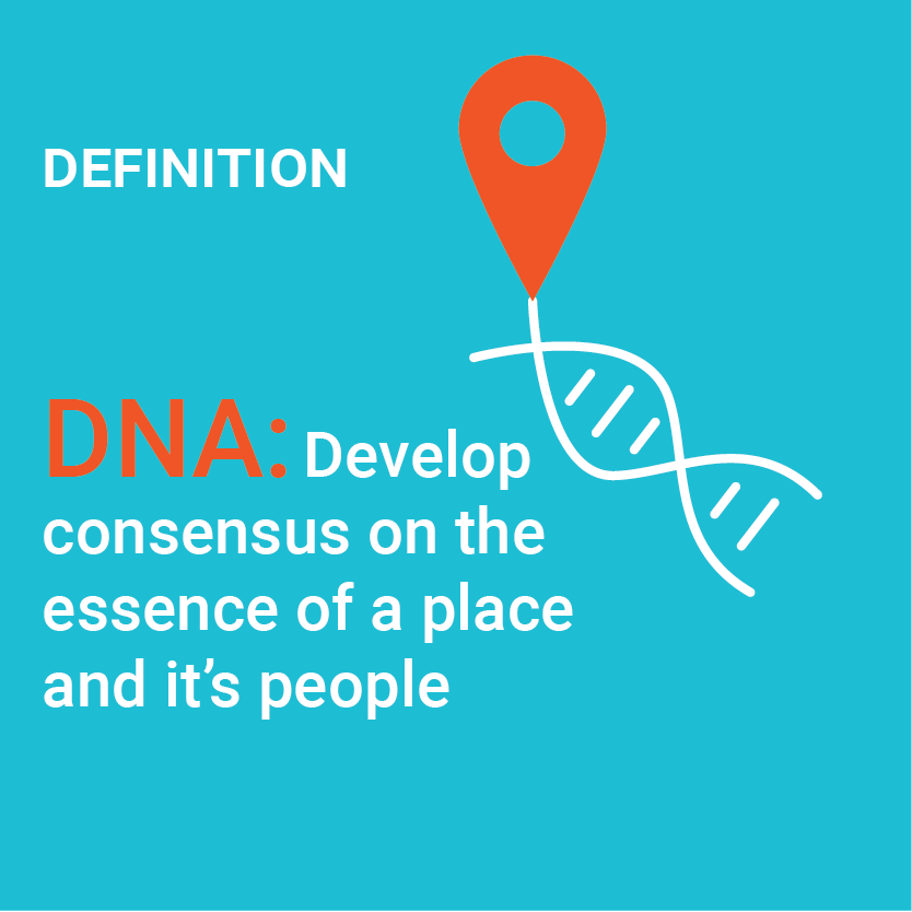 Definition of DNA: Develop consensus on the essence of a place and its people.