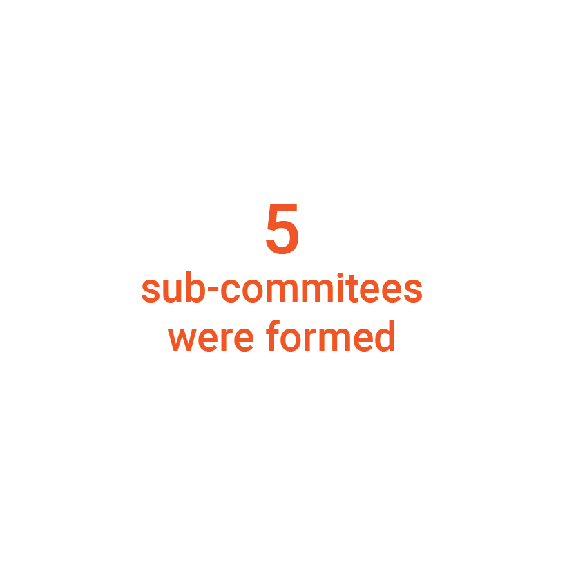 5 sub-committees were formed