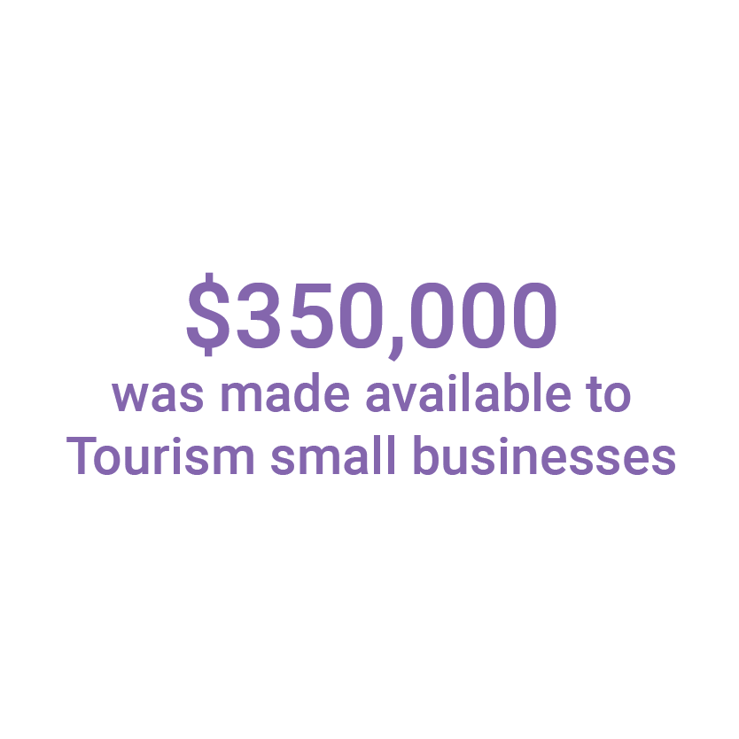 $350,000 was made available to Tourism small businesses