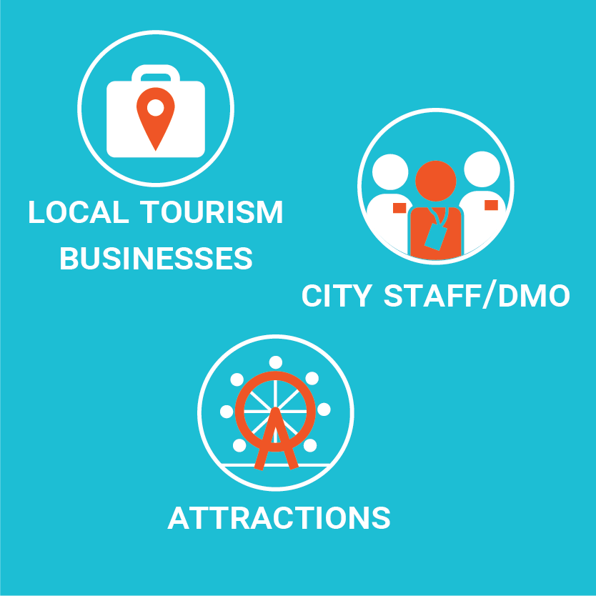 Local Tourism Businesses, City Staff / DMO and attractions illustration