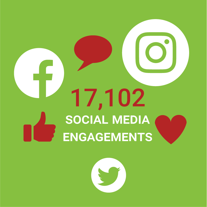 17,102 social media engagements illustration
