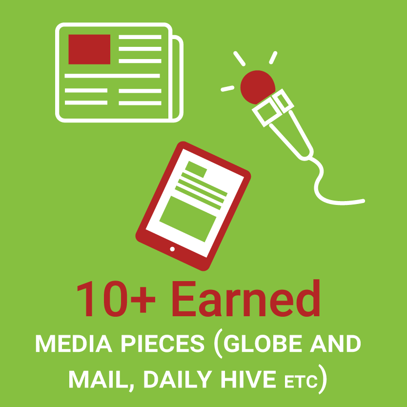 10 plus earned media pieces (globe and mail, daily hive etc) Illustration