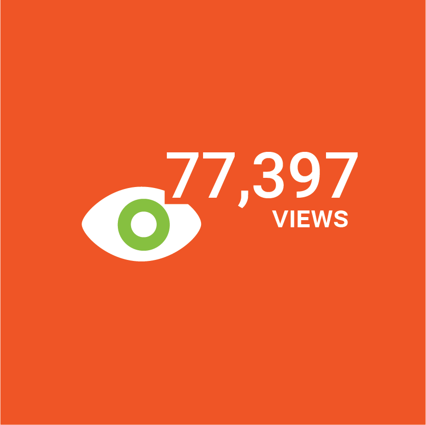 77,397 Views illustration