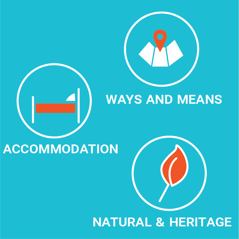 Ways and Means, Accommodation and Natural and Heritage illustration