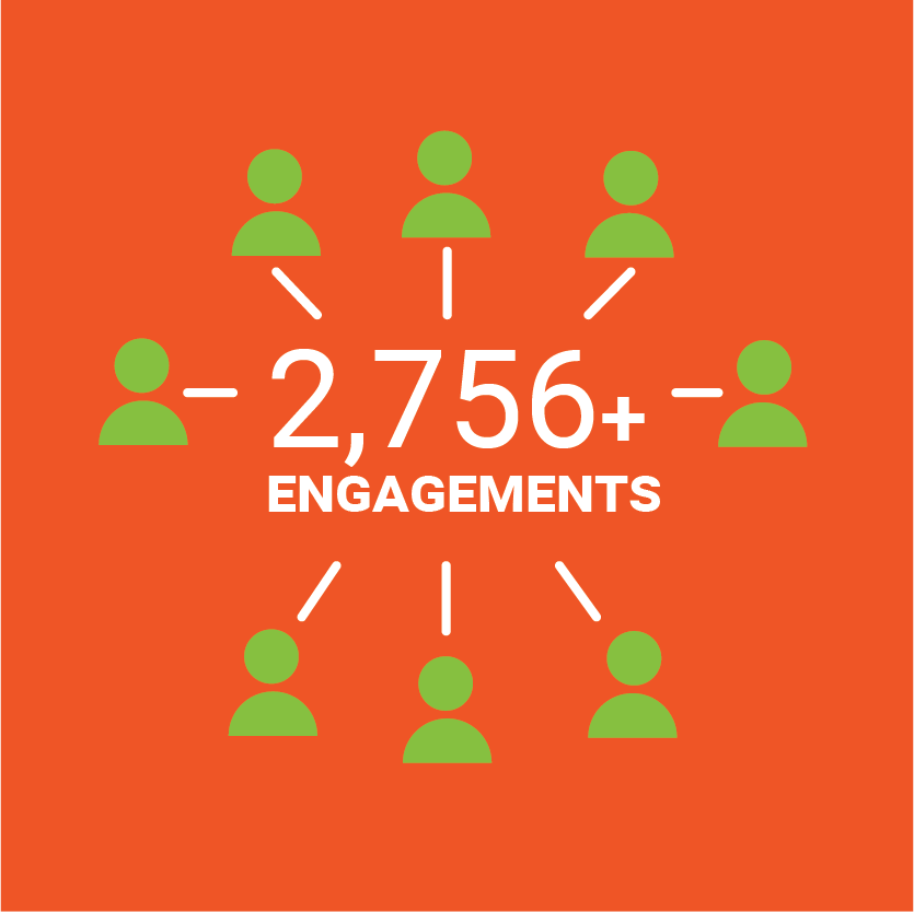 2,756 plus engagements illustration