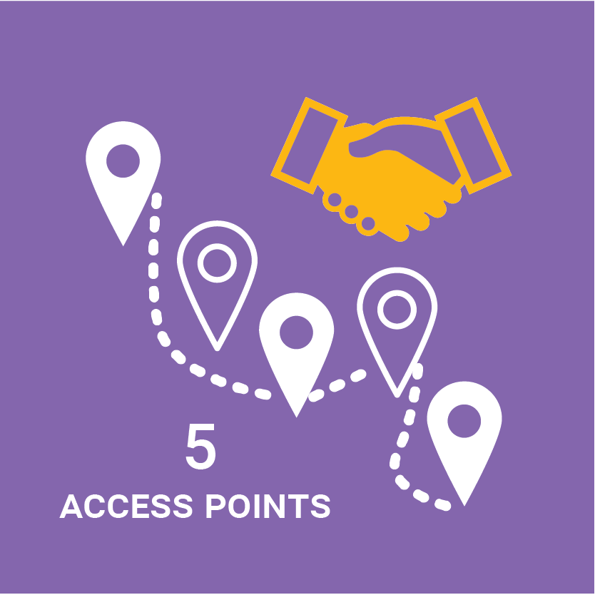 5 additional access points being built illustration